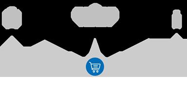 Responsive Online Shopping unabhängig vom Endgerät